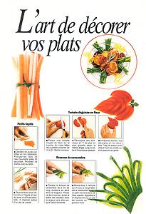 D coration cuisine plat - Decoration des plats en cuisine ...